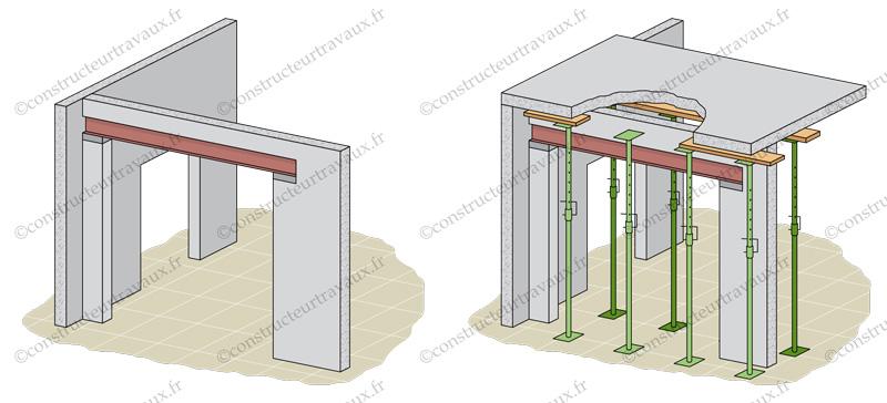 maison sans mur porteur ouverture mur porteur poser un ipn construire des murs en terre la. Black Bedroom Furniture Sets. Home Design Ideas