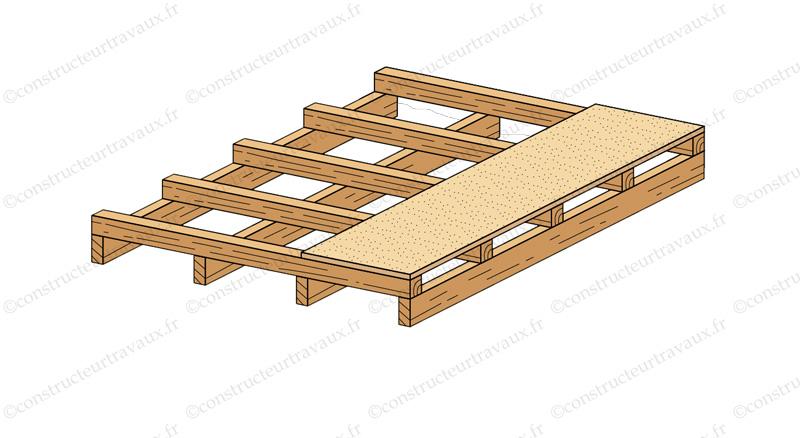 plancher osb