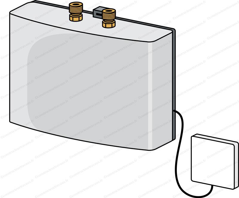chauffe eau electrique instantané