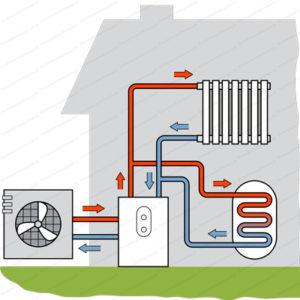 schema installation pompe à chaleur air eau