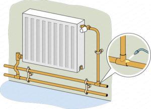pose radiateur eau chaude