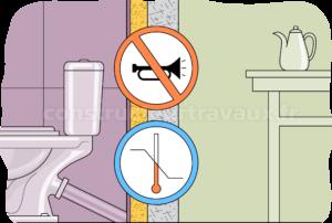Isolation salle de bain-03